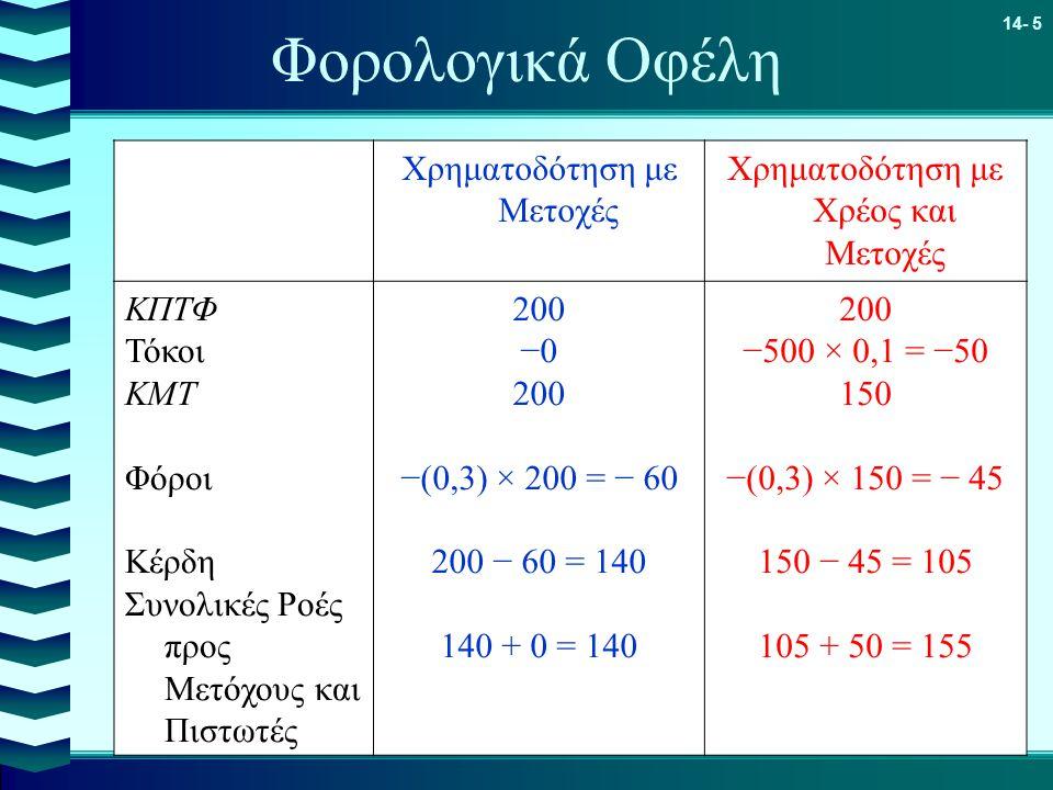 14- 5 Φορολογικά Οφέλη Χρηματοδότηση με Μετοχές Χρηματοδότηση με Χρέος και Μετοχές ΚΠΤΦ Τόκοι ΚΜΤ Φόροι Κέρδη Συνολικές Ροές προς Μετόχους και Πιστωτέ