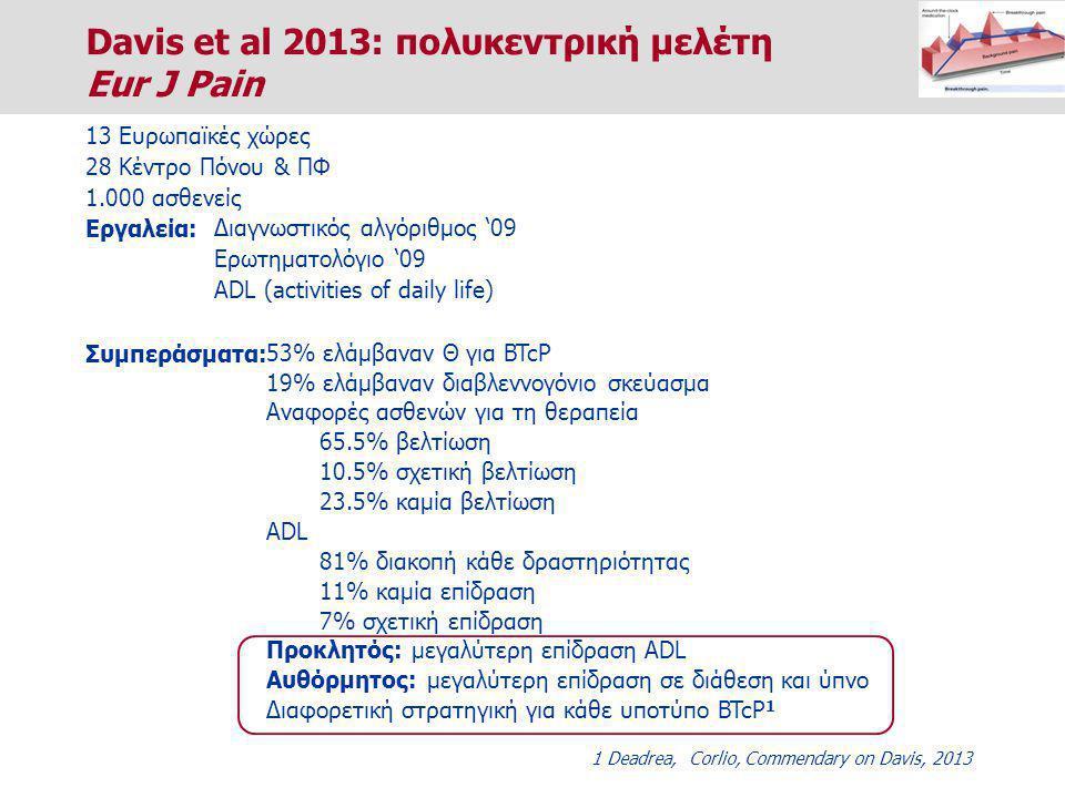 13 Ευρωπαϊκές χώρες 28 Κέντρο Πόνου & ΠΦ 1.000 ασθενείς Εργαλεία: Συμπεράσματα: Διαγνωστικός αλγόριθμος '09 Ερωτηματολόγιο '09 ADL (activities of daily life) 53% ελάμβαναν Θ για BTcP 19% ελάμβαναν διαβλεννογόνιο σκεύασμα Αναφορές ασθενών για τη θεραπεία 65.5% βελτίωση 10.5% σχετική βελτίωση 23.5% καμία βελτίωση ADL 81% διακοπή κάθε δραστηριότητας 11% καμία επίδραση 7% σχετική επίδραση Προκλητός: μεγαλύτερη επίδραση ADL Αυθόρμητος: μεγαλύτερη επίδραση σε διάθεση και ύπνο Διαφορετική στρατηγική για κάθε υποτύπο BTcP 1 1 Deadrea, Corlio, Commendary on Davis, 2013 Davis et al 2013: πολυκεντρική μελέτη Eur J Pain