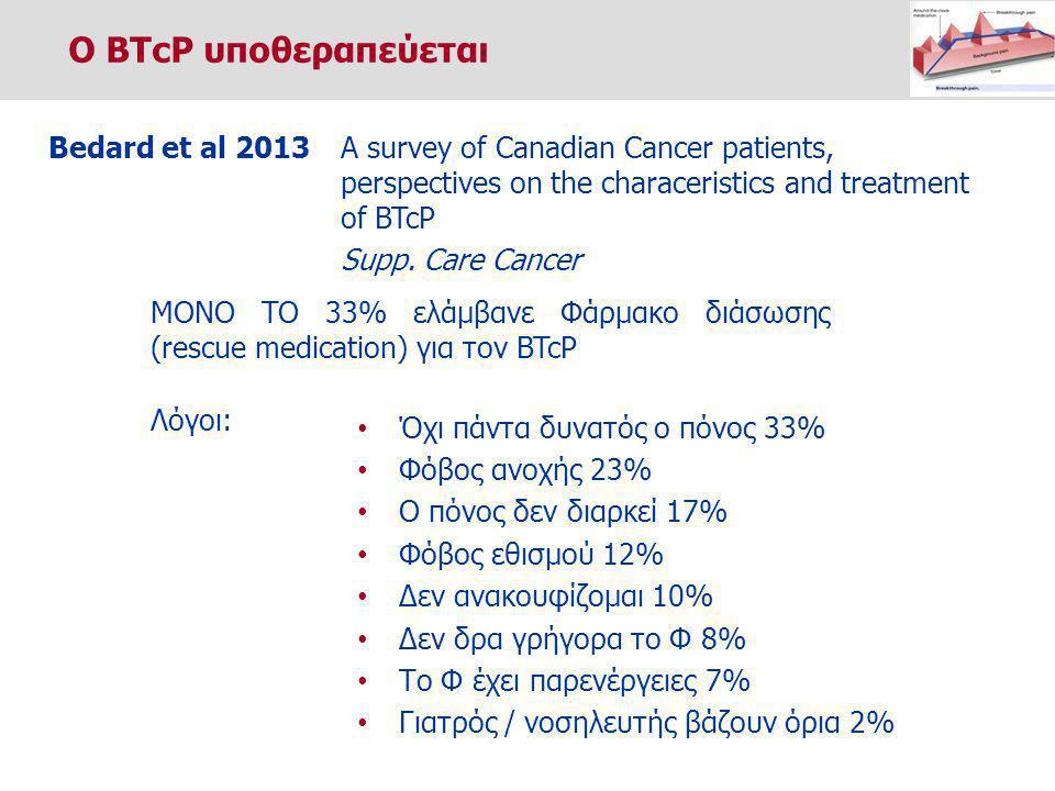 Bedard et al 2013 MONO TO 33% ελάμβανε Φάρμακο διάσωσης (rescue medication) για τον BTcP Όχι πάντα δυνατός ο πόνος 33% Φόβος ανοχής 23% Ο πόνος δεν διαρκεί 17% Φόβος εθισμού 12% Δεν ανακουφίζομαι 10% Δεν δρα γρήγορα το Φ 8% Το Φ έχει παρενέργειες 7% Γιατρός / νοσηλευτής βάζουν όρια 2% A survey of Canadian Cancer patients, perspectives on the characeristics and treatment of BTcP Supp.