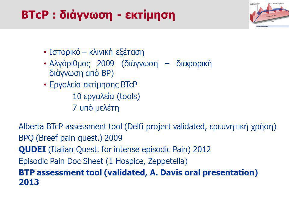Alberta BTcP assessment tool (Delfi project validated, ερευνητική χρήση) BPQ (Breef pain quest.) 2009 QUDEI (Italian Quest.