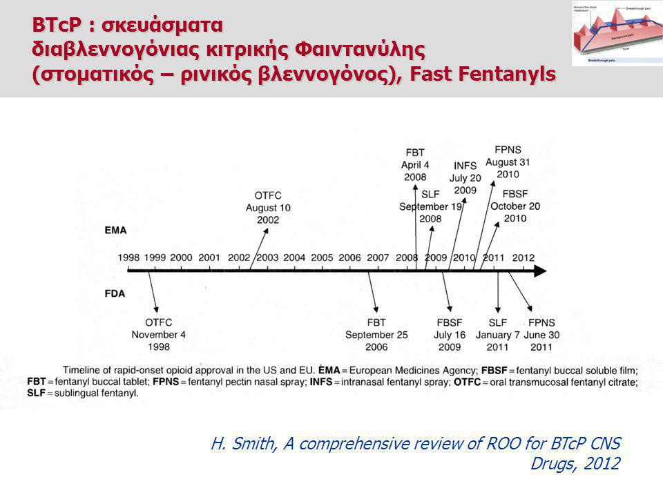 H. Smith, A comprehensive review of ROO for BTcP CNS Drugs, 2012 BTcP : σκευάσματα διαβλεννογόνιας κιτρικής Φαιντανύλης (στοματικός – ρινικός βλεννογό