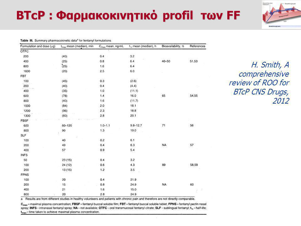 H. Smith, A comprehensive review of ROO for BTcP CNS Drugs, 2012 BTcP : Φαρμακοκινητικό profil των FF
