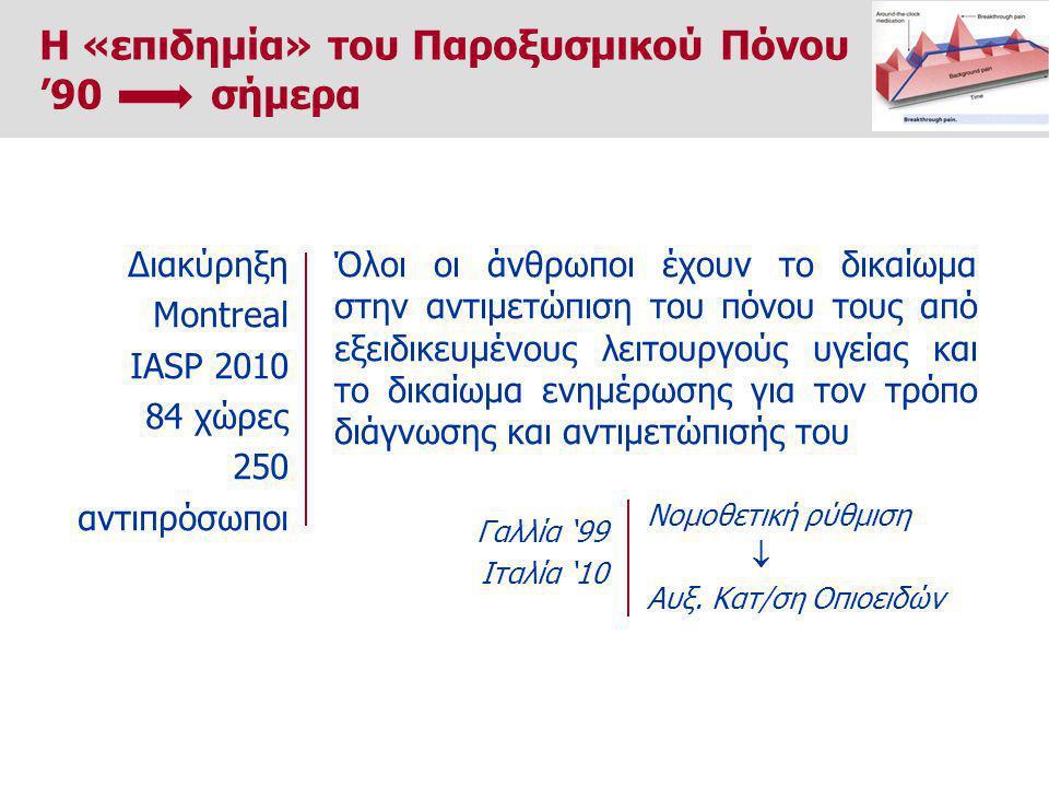 Όλοι οι άνθρωποι έχουν το δικαίωμα στην αντιμετώπιση του πόνου τους από εξειδικευμένους λειτουργούς υγείας και το δικαίωμα ενημέρωσης για τον τρόπο διάγνωσης και αντιμετώπισής του Διακύρηξη Montreal IASP 2010 84 χώρες 250 αντιπρόσωποι Γαλλία '99 Ιταλία '10 Νομοθετική ρύθμιση  Αυξ.