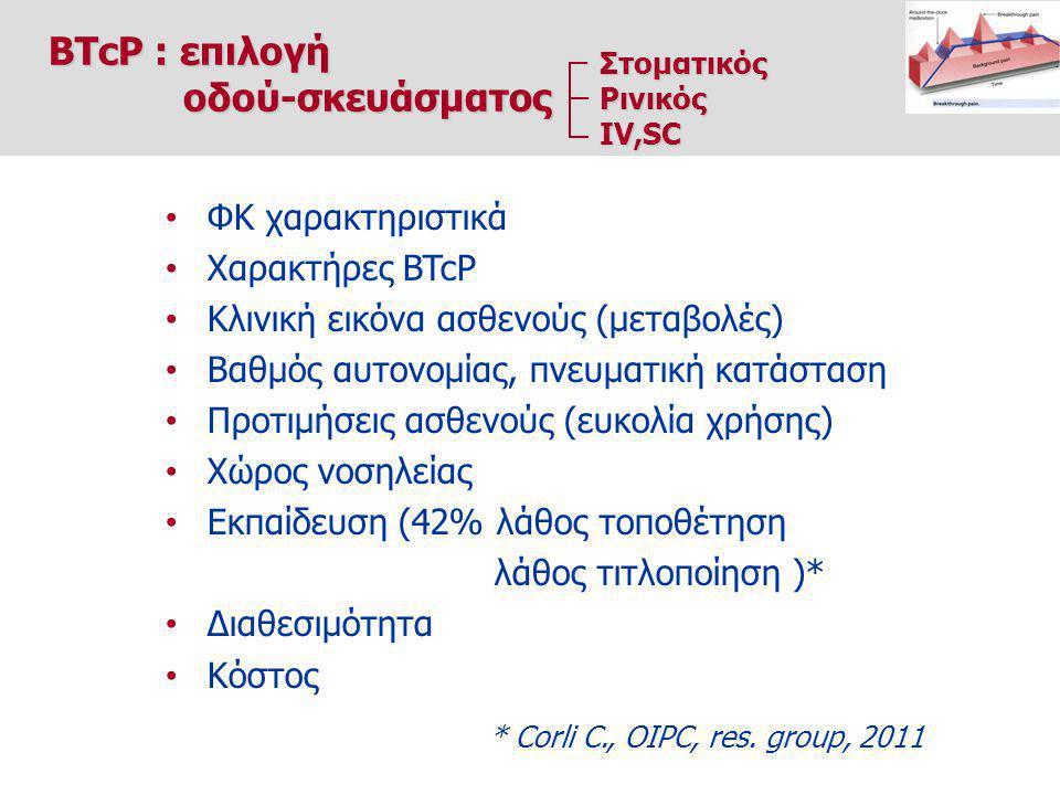 ΦΚ χαρακτηριστικά Χαρακτήρες BTcP Κλινική εικόνα ασθενούς (μεταβολές) Βαθμός αυτονομίας, πνευματική κατάσταση Προτιμήσεις ασθενούς (ευκολία χρήσης) Χώρος νοσηλείας Εκπαίδευση (42% λάθος τοποθέτηση λάθος τιτλοποίηση )* Διαθεσιμότητα Κόστος * Corli C., OIPC, res.