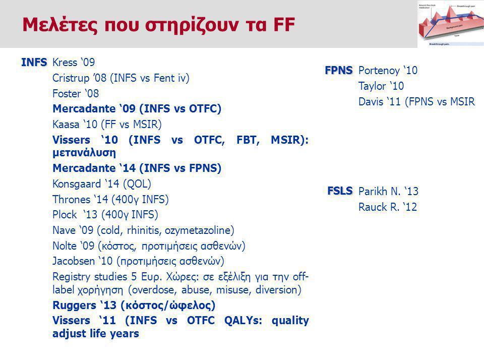 Kress '09 Cristrup '08 (INFS vs Fent iv) Foster '08 Mercadante '09 (INFS vs OTFC) Kaasa '10 (FF vs MSIR) Vissers '10 (INFS vs OTFC, FBT, MSIR): μετανάλυση Mercadante '14 (INFS vs FPNS) Konsgaard '14 (QOL) Thrones '14 (400γ INFS) Plock '13 (400γ INFS) Nave '09 (cold, rhinitis, ozymetazoline) Nolte '09 (κόστος, προτιμήσεις ασθενών) Jacobsen '10 (προτιμήσεις ασθενών) Registry studies 5 Ευρ.