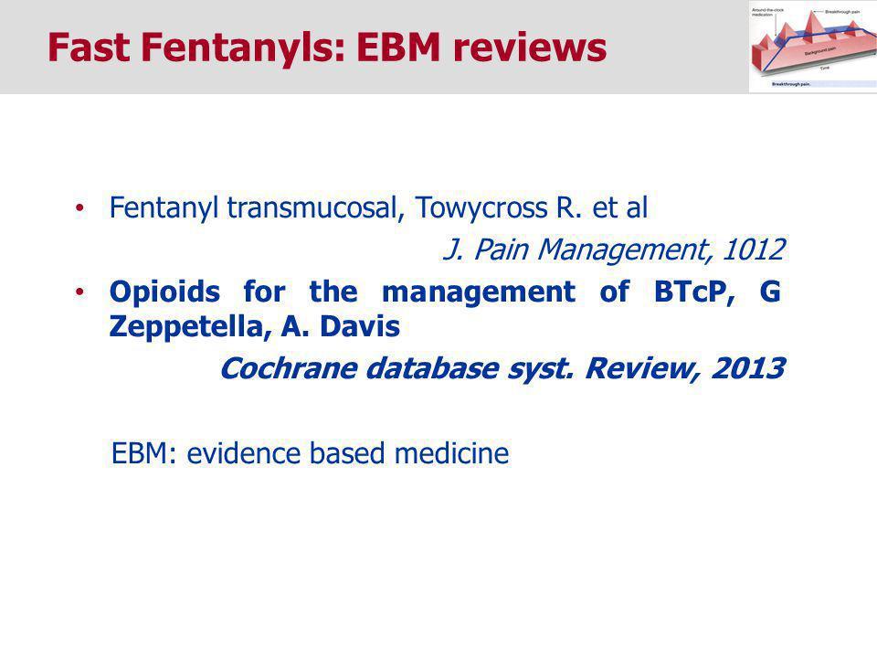 Fentanyl transmucosal, Towycross R.et al J.