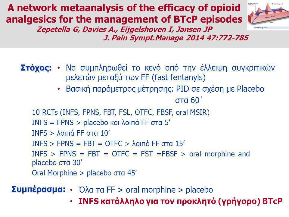 Να συμπληρωθεί το κενό από την έλλειψη συγκριτικών μελετών μεταξύ των FF (fast fentanyls) Βασική παράμετρος μέτρησης: PID σε σχέση με Placebo στα 60΄Στόχος: 10 RCTs (INFS, FPNS, FBT, FSL, OTFC, FBSF, oral MSIR) INFS = FPNS > placebo και λοιπά FF στα 5' INFS > λοιπά FF στα 10' INFS > FPNS = FBT = OTFC > λοιπά FF στα 15' INFS > FPNS = FBT = OTFC = FST =FBSF > oral morphine and placebo στα 30' Oral Morphine > placebo στα 45' Όλα τα FF > oral morphine > placebo INFS κατάλληλο για τον προκλητό (γρήγορο) BTcP Συμπέρασμα: A network metaanalysis of the efficacy of opioid analgesics for the management of BTcP episodes Zepetella G, Davies A., Eijgelshoven I, Jansen JP J.