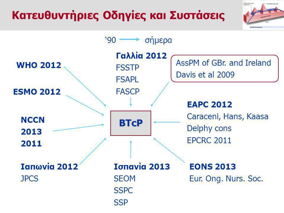 WHO 2012 '90 σήμερα AssPM of GBr.