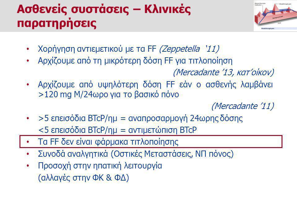 Χορήγηση αντιεμετικού με τα FF (Zeppetella '11) Αρχίζουμε από τη μικρότερη δόση FF για τιτλοποίηση (Μercadante '13, κατ'οίκον) Αρχίζουμε από υψηλότερη δόση FF εάν ο ασθενής λαμβάνει >120 mg M/24ωρο για το βασικό πόνο (Mercadante '11) >5 επεισόδια BTcP/ημ = αναπροσαρμογή 24ωρης δόσης <5 επεισόδια BTcP/ημ = αντιμετώπιση BTcP Τα FF δεν είναι φάρμακα τιτλοποίησης Συνοδά αναλγητικά (Οστικές Μεταστάσεις, ΝΠ πόνος) Προσοχή στην ηπατική λειτουργία (αλλαγές στην ΦΚ & ΦΔ) Ασθενείς συστάσεις – Κλινικές παρατηρήσεις