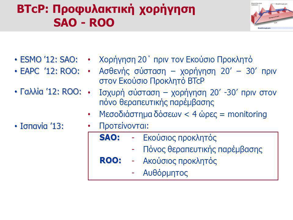 Χορήγηση 20΄ πριν τον Εκούσιο Προκλητό Ασθενής σύσταση – χορήγηση 20' – 30' πριν στον Εκούσιο Προκλητό BTcP Ισχυρή σύσταση – χορήγηση 20' -30' πριν στον πόνο θεραπευτικής παρέμβασης Μεσοδιάστημα δόσεων < 4 ώρες = monitoring Προτείνονται: -Εκούσιος προκλητός -Πόνος θεραπευτικής παρέμβασης -Ακούσιος προκλητός -Αυθόρμητος ESMO '12: SAO: ESMO '12: SAO: EΑPC '12: ROO: EΑPC '12: ROO: Γαλλία '12: ROO: Γαλλία '12: ROO: Ισπανία '13: Ισπανία '13: SAO: ROO: BTcP: Προφυλακτική χορήγηση SAO - ROO