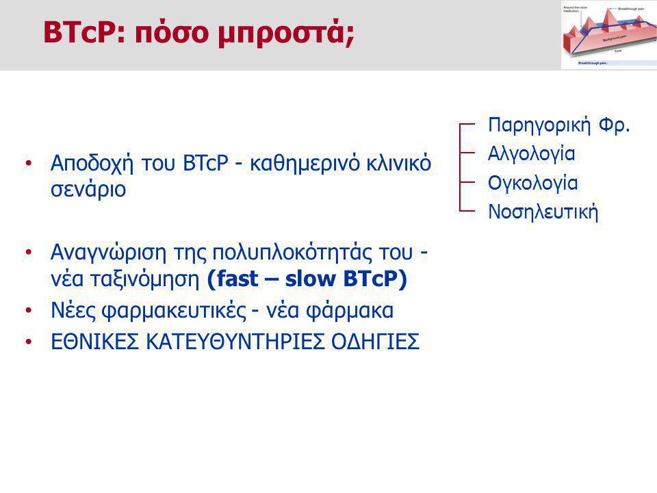 Αποδοχή του BTcP - καθημερινό κλινικό σενάριο Αναγνώριση της πολυπλοκότητάς του - νέα ταξινόμηση (fast – slow BTcP) Νέες φαρμακευτικές - νέα φάρμακα ΕΘΝΙΚΕΣ ΚΑΤΕΥΘΥΝΤΗΡΙΕΣ ΟΔΗΓΙΕΣ Παρηγορική Φρ.