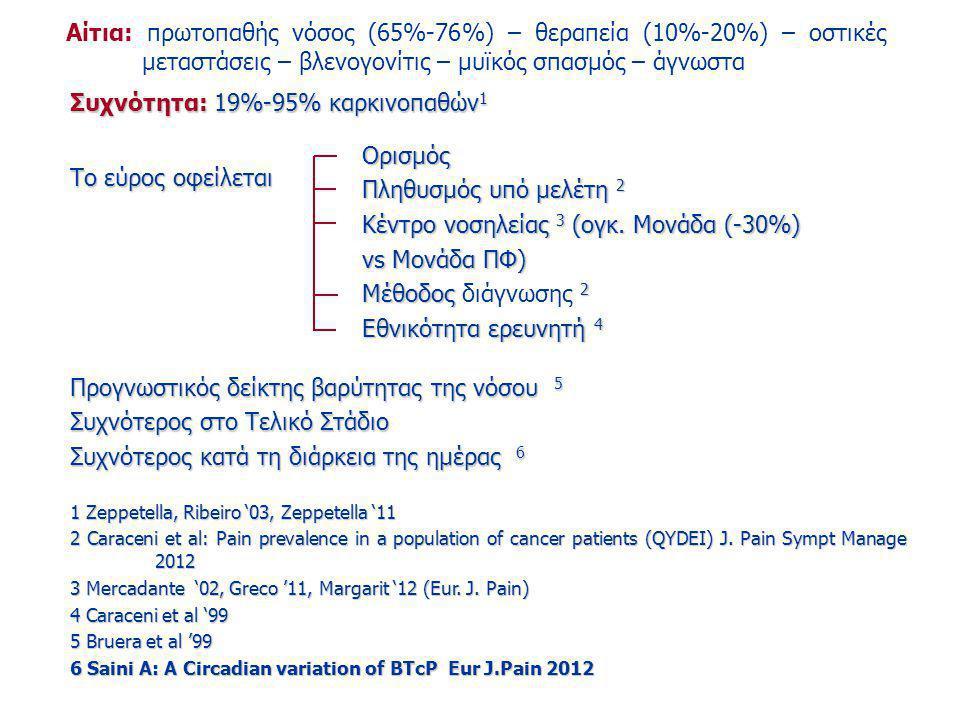 Αίτια: πρωτοπαθής νόσος (65%-76%) – θεραπεία (10%-20%) – οστικές μεταστάσεις – βλενογονίτις – μυϊκός σπασμός – άγνωστα Συχνότητα: 19%-95% καρκινοπαθών 1 Το εύρος οφείλεται Ορισμός Πληθυσμός υπό μελέτη 2 Κέντρο νοσηλείας 3 (ογκ.