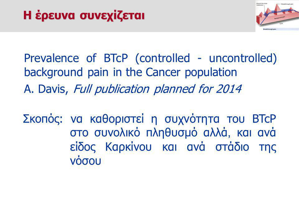 Prevalence of BTcP (controlled - uncontrolled) background pain in the Cancer population A.