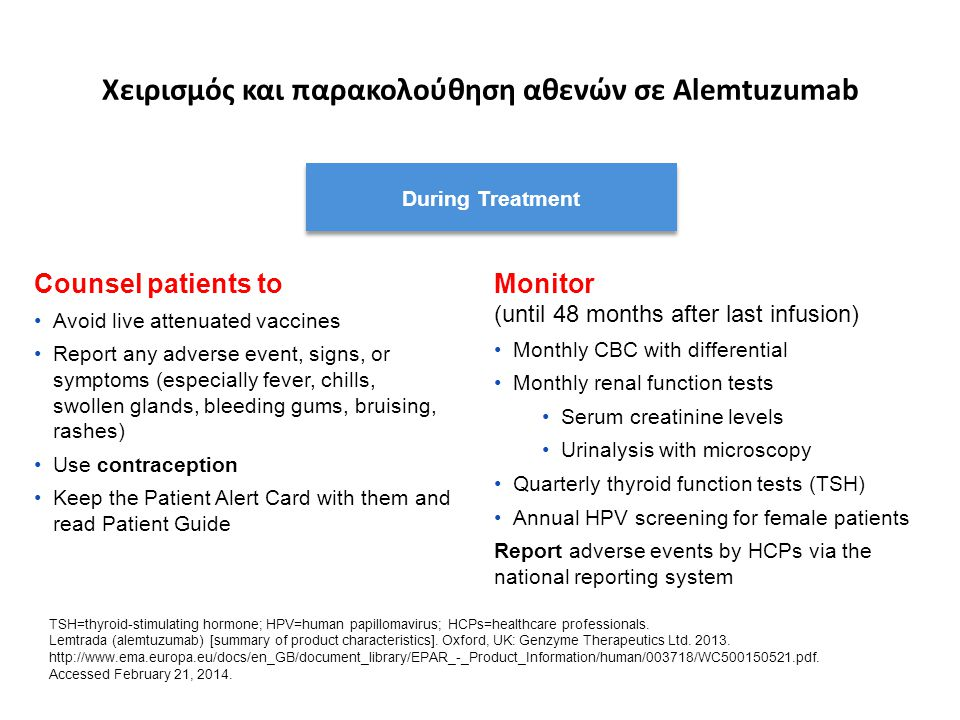 During Treatment Χειρισμός και παρακολούθηση αθενών σε Alemtuzumab Counsel patients to Avoid live attenuated vaccines Report any adverse event, signs,