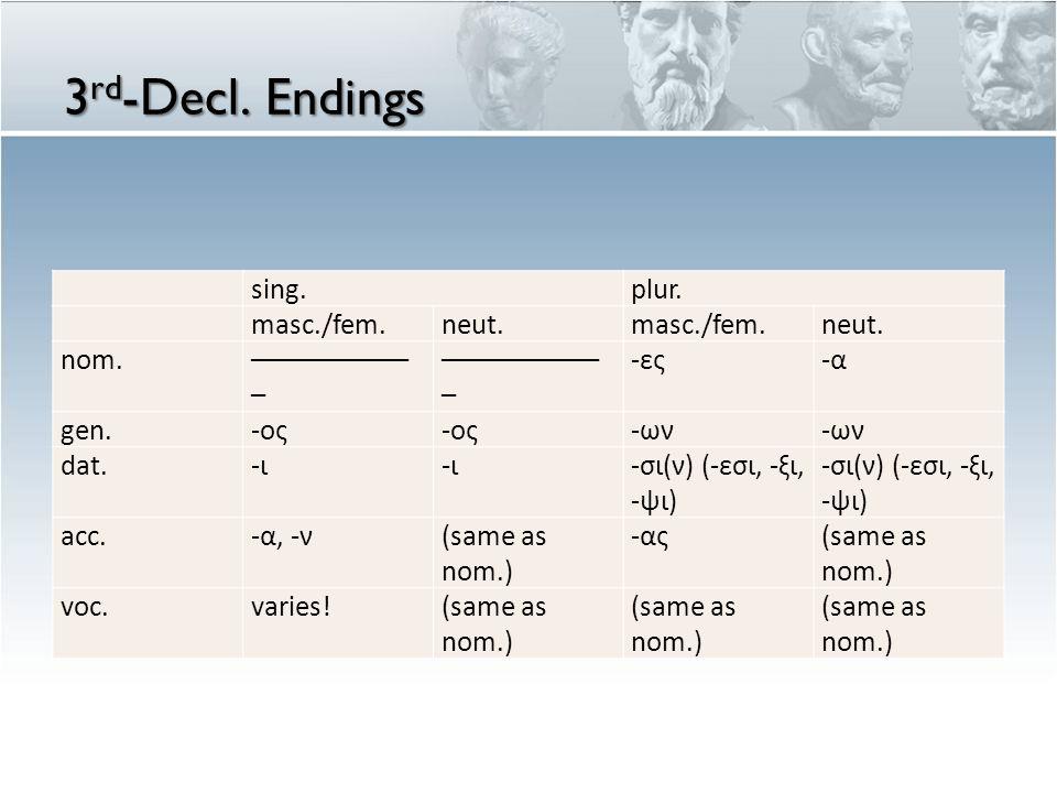 3 rd -Decl.Endings sing.plur. masc./fem.neut.masc./fem.neut.