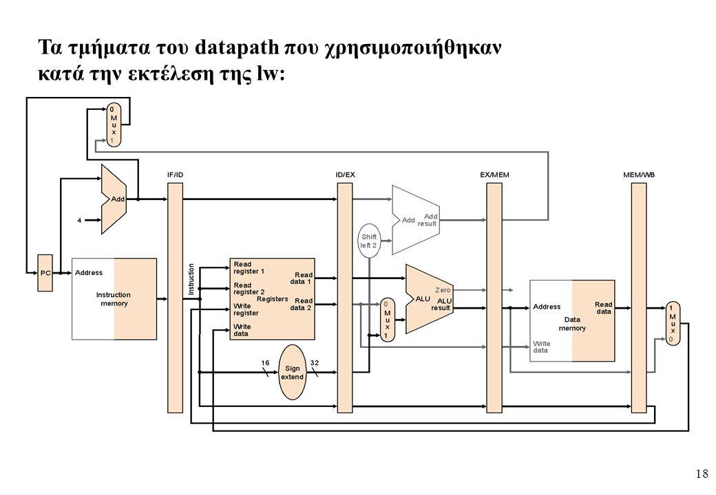 18 Τα τμήματα του datapath που χρησιμοποιήθηκαν κατά την εκτέλεση της lw: