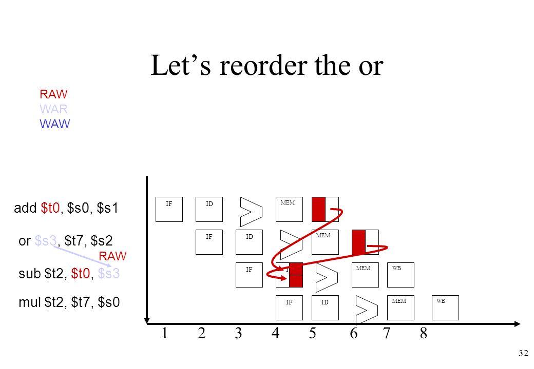 32 Let's reorder the or IF ID IF ID MEM 1 2 3 4 5 6 7 8 MEM WB IF ID IF ID WB MEM WB add $t0, $s0, $s1 sub $t2, $t0, $s3 or $s3, $t7, $s2 mul $t2, $t7