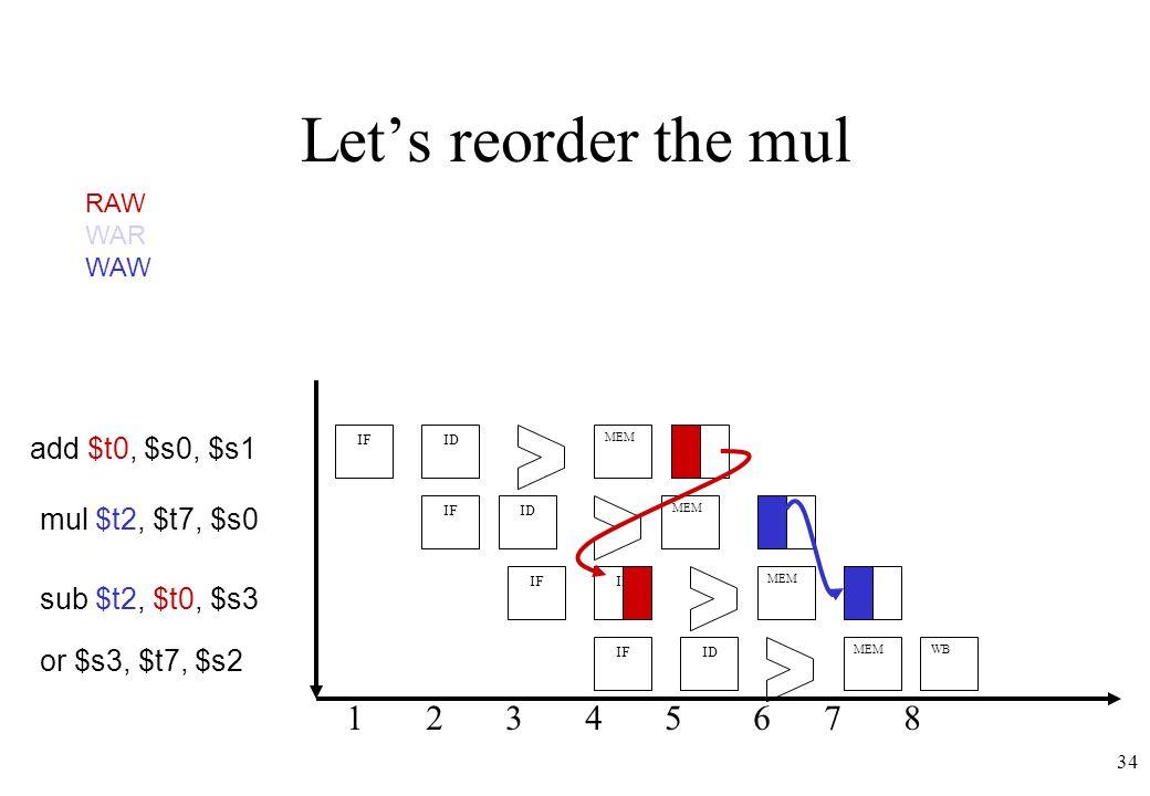 34 Let's reorder the mul IF ID IF ID MEM 1 2 3 4 5 6 7 8 MEM WB IF ID IF ID WB MEM WB add $t0, $s0, $s1 sub $t2, $t0, $s3 or $s3, $t7, $s2 mul $t2, $t