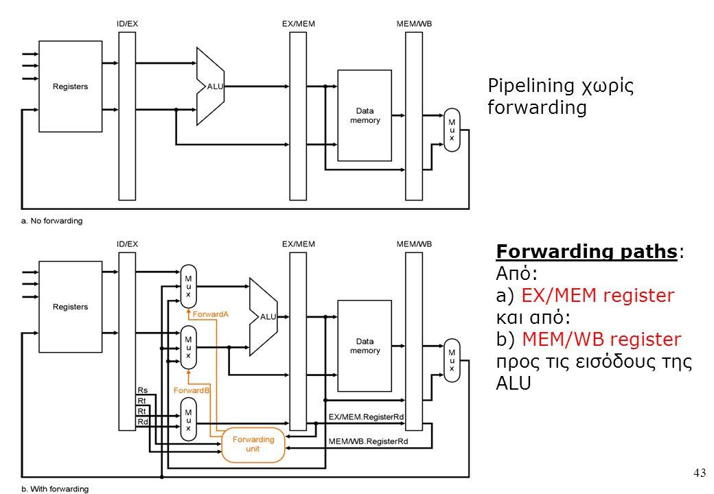 43 Pipelining χωρίς forwarding Forwarding paths: Από: a) ΕΧ/ΜΕΜ register και από: b) MEM/WB register προς τις εισόδους της ALU