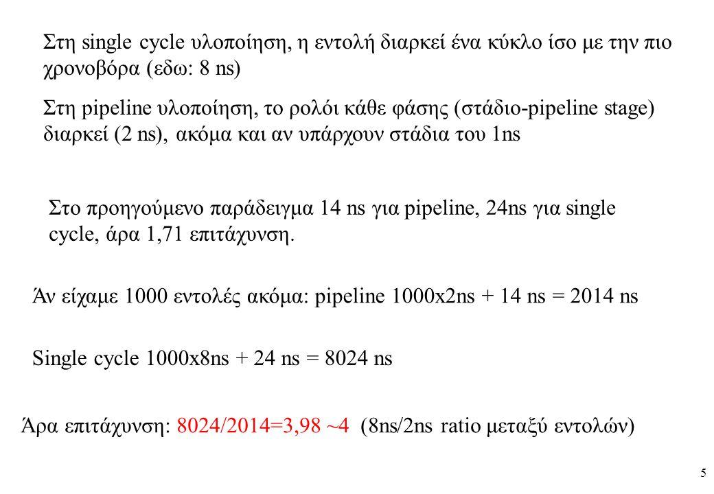 5 Στη single cycle υλοποίηση, η εντολή διαρκεί ένα κύκλο ίσο με την πιο χρονοβόρα (εδω: 8 ns) Στη pipeline υλοποίηση, το ρολόι κάθε φάσης (στάδιο-pipeline stage) διαρκεί (2 ns), ακόμα και αν υπάρχουν στάδια του 1ns Στο προηγούμενο παράδειγμα 14 ns για pipeline, 24ns για single cycle, άρα 1,71 επιτάχυνση.