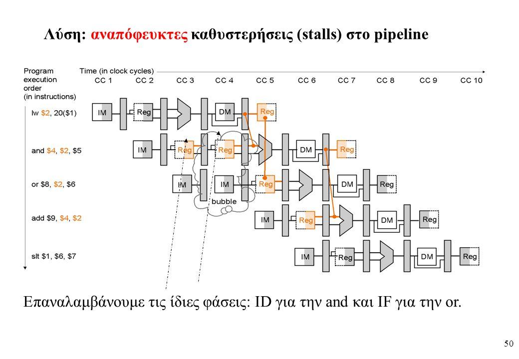 50 Λύση: αναπόφευκτες καθυστερήσεις (stalls) στο pipeline Επαναλαμβάνουμε τις ίδιες φάσεις: ID για την and και IF για την or.