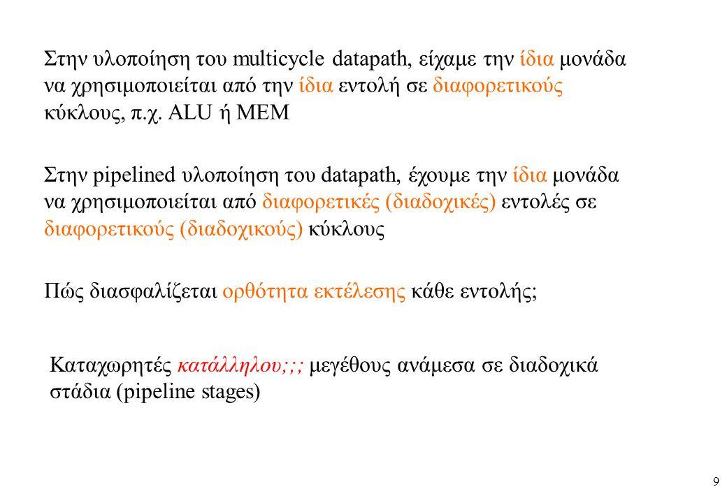 9 Στην υλοποίηση του multicycle datapath, είχαμε την ίδια μονάδα να χρησιμοποιείται από την ίδια εντολή σε διαφορετικούς κύκλους, π.χ.
