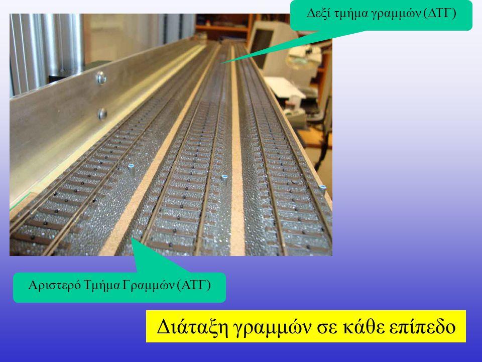 Διάταξη γραμμών σε κάθε επίπεδο Αριστερό Τμήμα Γραμμών (ΑΤΓ) Δεξί τμήμα γραμμών (ΔΤΓ)
