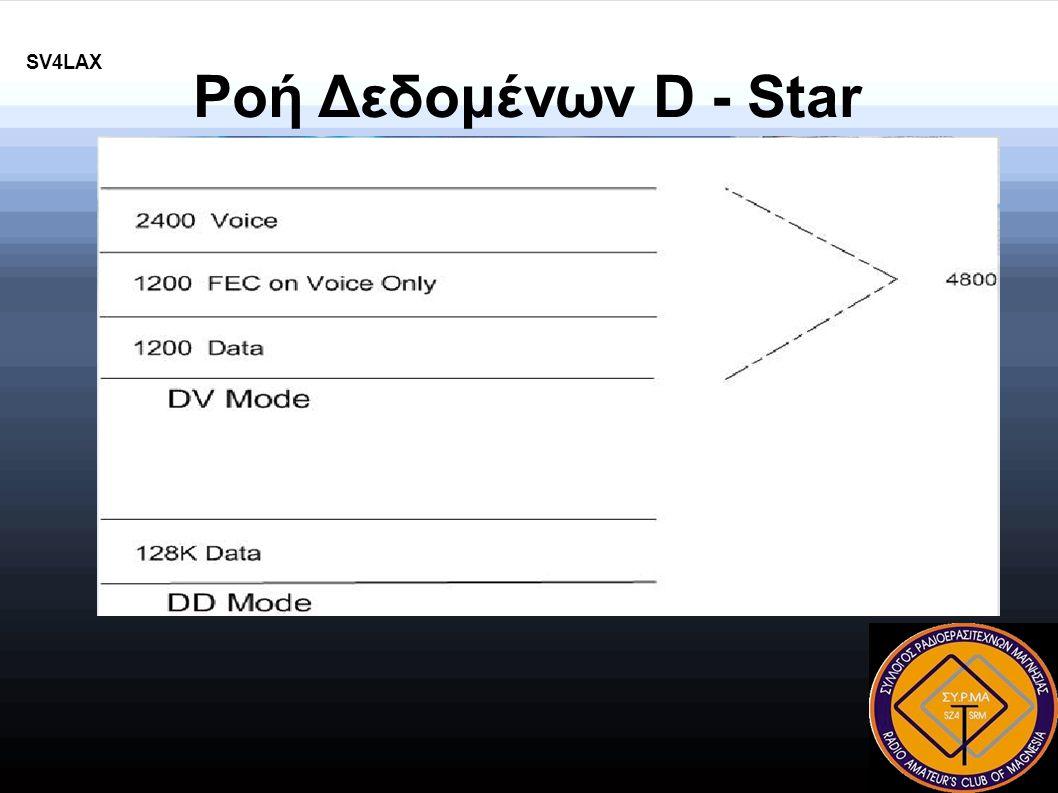 Ροή Δεδομένων D - Star SV4LAX