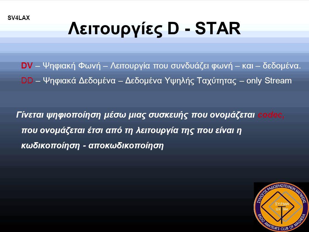 Εφαρμογές  www.dstarusers.org Additional Stats for SYSOP  D-STARLet Μία εφαρμογή γραπτών μηνυμάτων που βασίζεται στο διαδίκτυο Χρησιμοποιεί ψηφιακή τεχνολογία D – Star Dean Gibson, AE7Q www.dstarlet.com SV4LAX