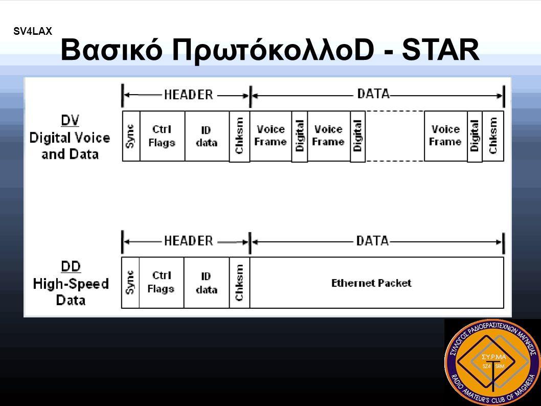 Το overhead του πρωτοκόλλου D-STAR SV4LAX Πρωτόκολλο Header (bytes)1 Δεδομένα (bytes) Μέγεθος Πακέτου (bytes) Overhead BytesPct (%) DV5110561107514.6 DD (min data)2 51661175143.5 DD (max data)2 5115201571513.2
