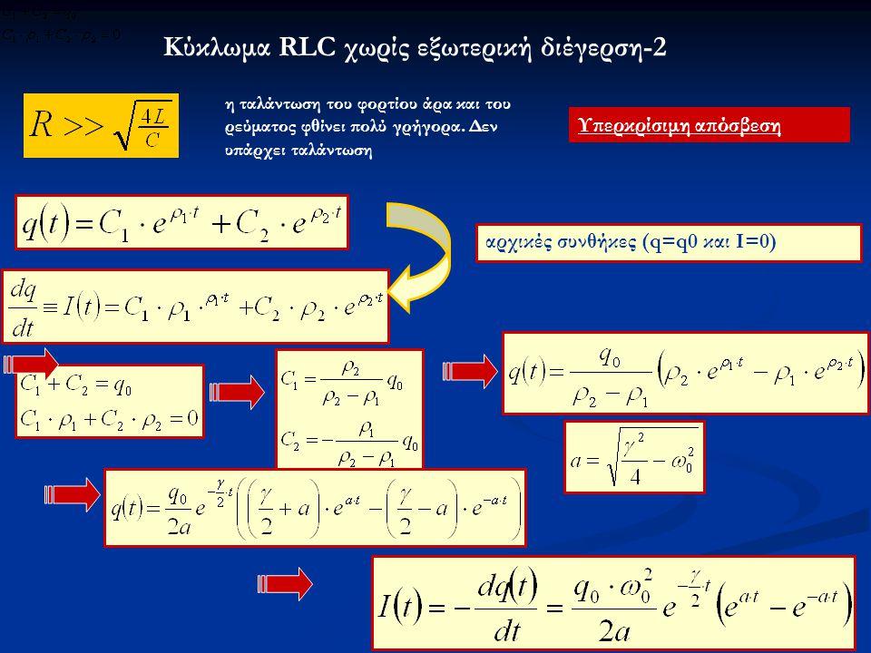 Κύκλωμα RLC χωρίς εξωτερική διέγερση-2 Υπερκρίσιμη απόσβεση η ταλάντωση του φορτίου άρα και του ρεύματος φθίνει πολύ γρήγορα. Δεν υπάρχει ταλάντωση αρ