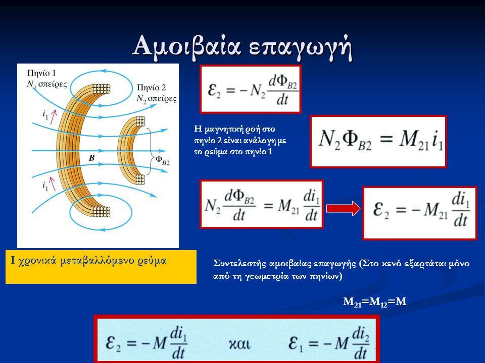 Αμοιβαία επαγωγή Η μαγνητική ροή στο πηνίο 2 είναι ανάλογη με το ρεύμα στο πηνίο 1 Μ 21 =Μ 12 =Μ Συντελεστής αμοιβαίας επαγωγής (Στο κενό εξαρτάται μό