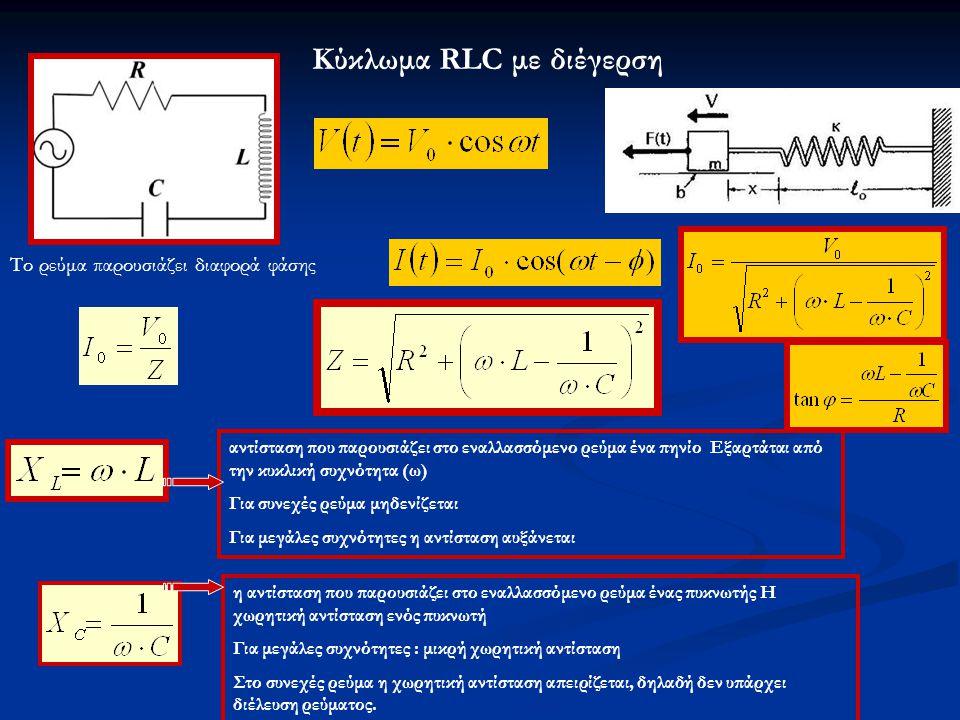 Κύκλωμα RLC με διέγερση Το ρεύμα παρουσιάζει διαφορά φάσης αντίσταση που παρουσιάζει στο εναλλασσόμενο ρεύμα ένα πηνίο Εξαρτάται από την κυκλική συχνό