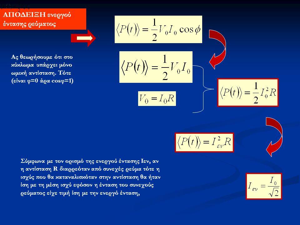 ΑΠΟΔΕΙΞΗ ενεργού έντασης ρεύματος Ας θεωρήσουμε ότι στο κύκλωμα υπάρχει μόνο ωμική αντίσταση. Τότε (είναι φ=0 άρα cosφ=1) Σύμφωνα με τον ορισμό της εν
