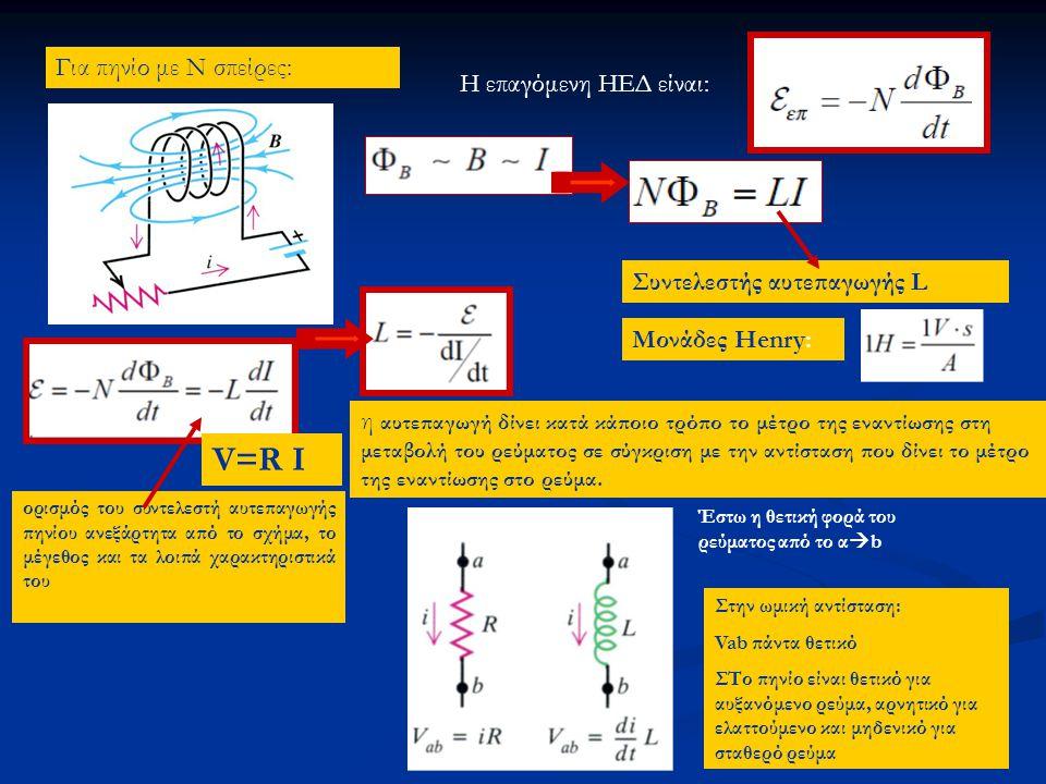 Για πηνίο με Ν σπείρες: Συντελεστής αυτεπαγωγής L Η επαγόμενη ΗΕΔ είναι: Μονάδες Henry: ορισμός του συντελεστή αυτεπαγωγής πηνίου ανεξάρτητα από το σχ