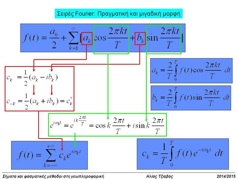 Σήματα και φασματικές μέθοδοι στη γεωπληροφορική Ηλίας Τζιαβός 2014/2015 Σειρές Fourier: Πραγματική και μιγαδική μορφή