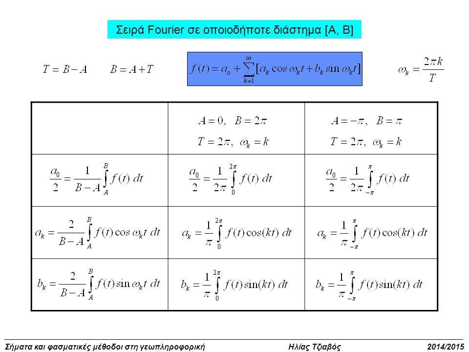 Σήματα και φασματικές μέθοδοι στη γεωπληροφορική Ηλίας Τζιαβός 2014/2015 Σειρά Fourier σε οποιοδήποτε διάστημα [Α, Β]