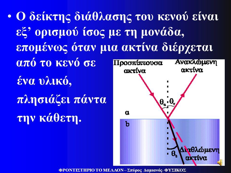 θαθα θrθr θbθb προσπίπτουσαανακλώμενη διαθλώμενη Διάθλαση από οπτικά πυκνότερο σε οπτικά αραιότερο (n α >n b  υ α <υ b ) (α) (b) ΦΡΟΝΤΙΣΤΗΡΙΟ ΤΟ ΜΕΛΛ