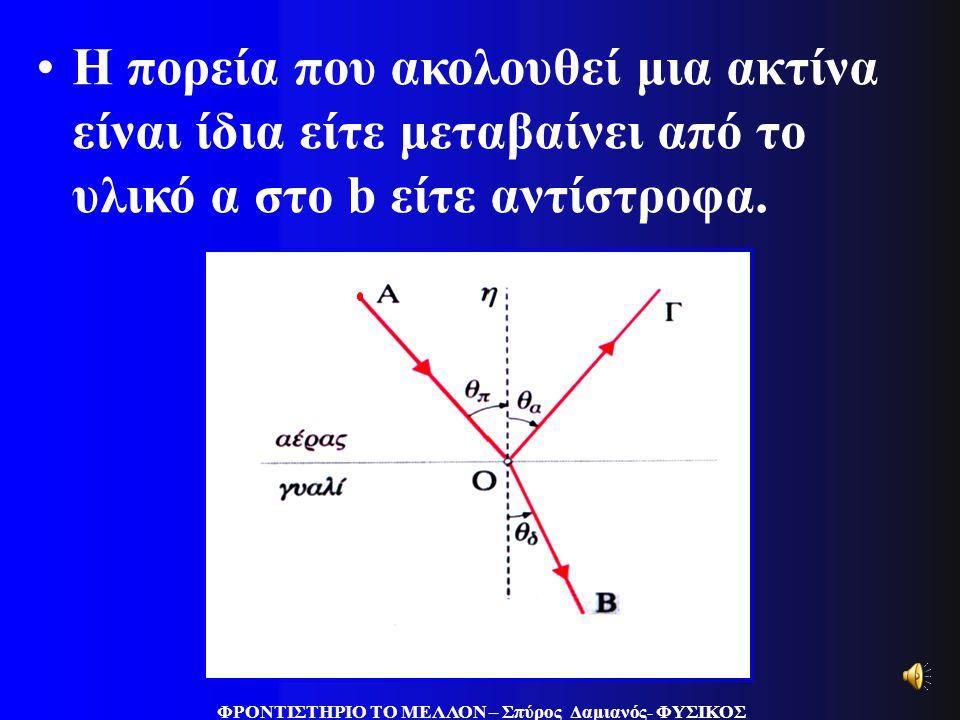 Όταν μια ακτίνα προσπίπτει κάθετα στη διαχωριστική επιφάνεια, θ α =0, από το ν. Snell προκύπτει ότι και θ b =0. Δηλαδή η ακτίνα δεν αλλάζει διεύθυνση