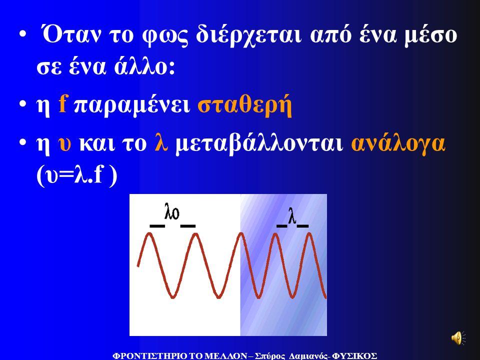 Η πορεία που ακολουθεί μια ακτίνα είναι ίδια είτε μεταβαίνει από το υλικό α στο b είτε αντίστροφα.