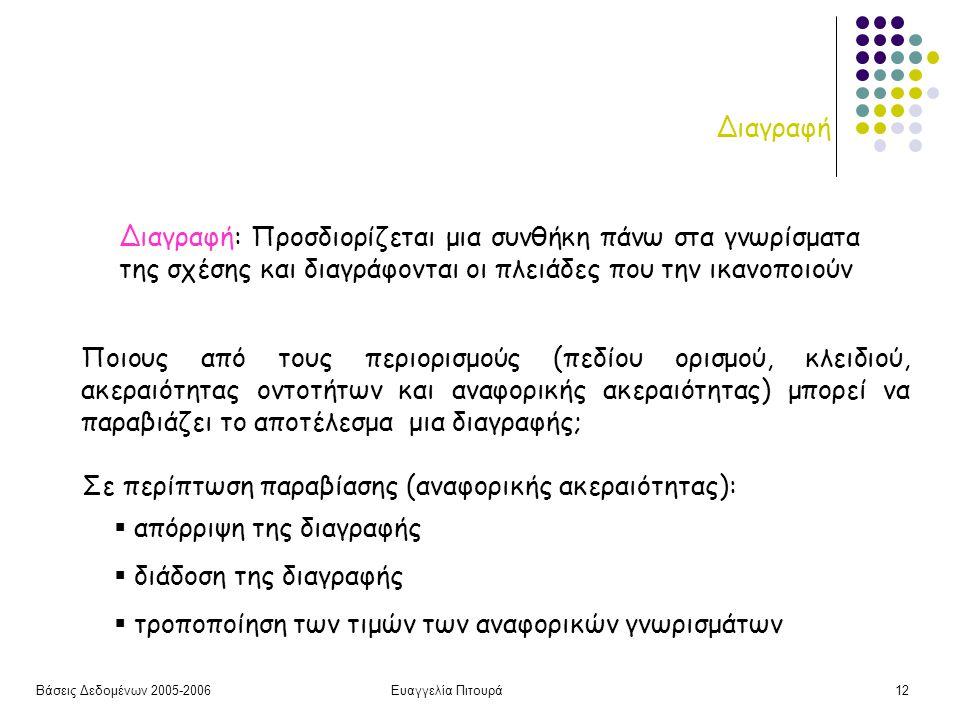 Βάσεις Δεδομένων 2005-2006Ευαγγελία Πιτουρά12 Διαγραφή Διαγραφή: Προσδιορίζεται μια συνθήκη πάνω στα γνωρίσματα της σχέσης και διαγράφονται οι πλειάδες που την ικανοποιούν Ποιους από τους περιορισμούς (πεδίου ορισμού, κλειδιού, ακεραιότητας οντοτήτων και αναφορικής ακεραιότητας) μπορεί να παραβιάζει το αποτέλεσμα μια διαγραφής; Σε περίπτωση παραβίασης (αναφορικής ακεραιότητας):  απόρριψη της διαγραφής  διάδοση της διαγραφής  τροποποίηση των τιμών των αναφορικών γνωρισμάτων