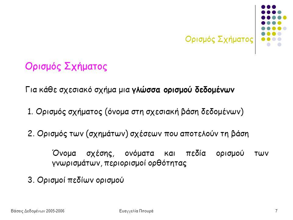 Βάσεις Δεδομένων 2005-2006Ευαγγελία Πιτουρά7 Ορισμός Σχήματος Για κάθε σχεσιακό σχήμα μια γλώσσα ορισμού δεδομένων 1.