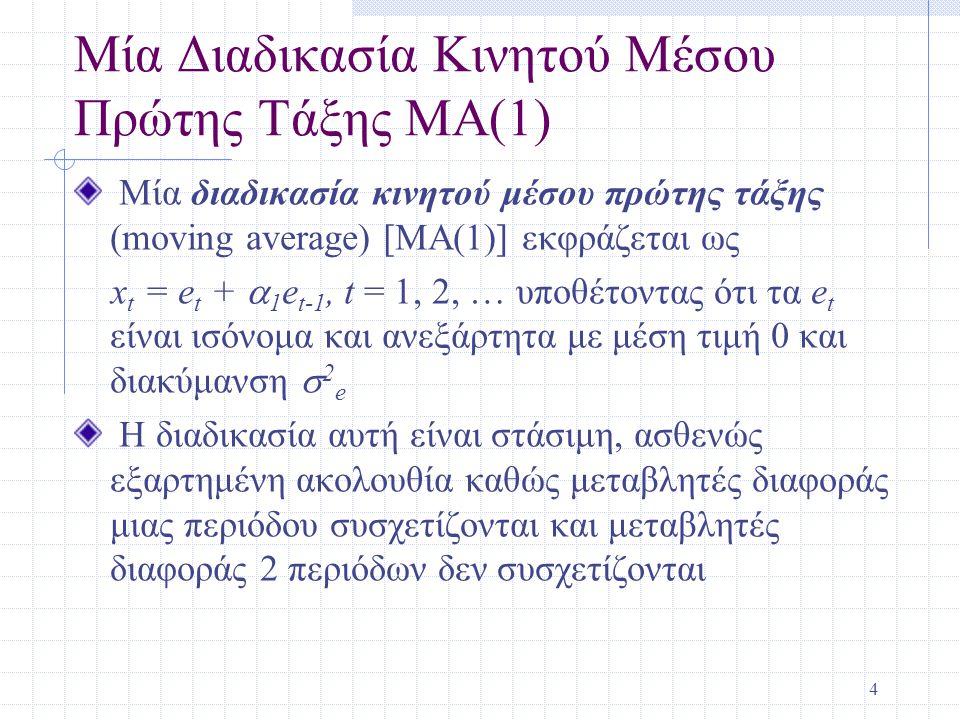 4 Μία Διαδικασία Κινητού Μέσου Πρώτης Τάξης MA(1) Μία διαδικασία κινητού μέσου πρώτης τάξης (moving average) [MA(1)] εκφράζεται ως x t = e t +  1 e t