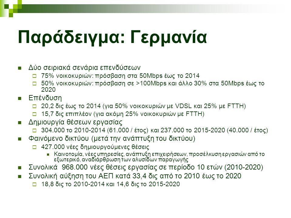 Παράδειγμα: Γερμανία Δύο σειριακά σενάρια επενδύσεων  75% νοικοκυριών: πρόσβαση στα 50Mbps έως το 2014  50% νοικοκυριών: πρόσβαση σε >100Mbps και άλλο 30% στα 50Mbps έως το 2020 Επένδυση  20,2 δις έως το 2014 (για 50% νοικοκυριών με VDSL και 25% με FTTH)  15,7 δις επιπλέον (για ακόμη 25% νοικοκυριών με FTTH) Δημιουργία θέσεων εργασίας  304.000 το 2010-2014 (61.000 / έτος) και 237.000 το 2015-2020 (40.000 / έτος) Φαινόμενο δικτύου (μετά την ανάπτυξη του δικτύου)  427.000 νέες δημιουργούμενες θέσεις Καινοτομία, νέες υπηρεσίες, ανάπτυξη επιχειρήσεων, προσέλκυση εργασιών από το εξωτερικό, αναδιάρθρωση των αλυσίδων παραγωγής Συνολικά 968.000 νέες θέσεις εργασίας σε περίοδο 10 ετών (2010-2020) Συνολική αύξηση του ΑΕΠ κατά 33,4 δις από το 2010 έως το 2020  18,8 δις το 2010-2014 και 14,6 δις το 2015-2020
