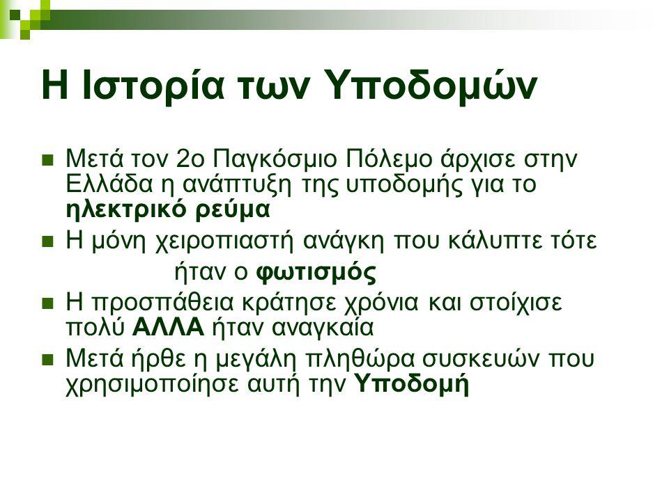 H Ιστορία των Υποδομών Μετά τον 2ο Παγκόσμιο Πόλεμο άρχισε στην Ελλάδα η ανάπτυξη της υποδομής για το ηλεκτρικό ρεύμα Η μόνη χειροπιαστή ανάγκη που κάλυπτε τότε ήταν ο φωτισμός Η προσπάθεια κράτησε χρόνια και στοίχισε πολύ ΑΛΛΑ ήταν αναγκαία Μετά ήρθε η μεγάλη πληθώρα συσκευών που χρησιμοποίησε αυτή την Υποδομή