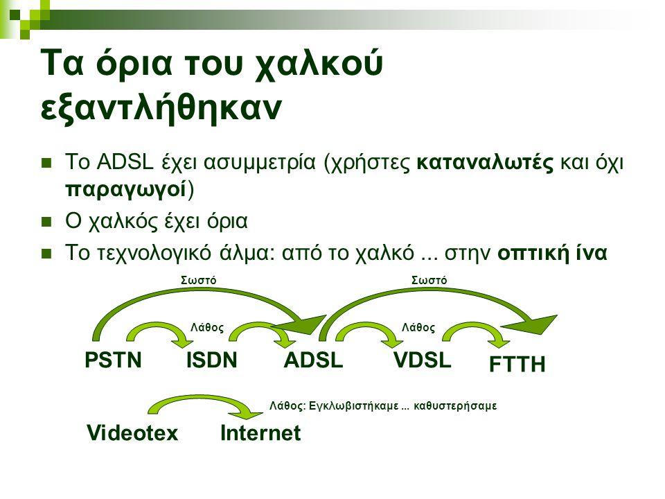 Τα όρια του χαλκού εξαντλήθηκαν Το ADSL έχει ασυμμετρία (χρήστες καταναλωτές και όχι παραγωγοί) Ο χαλκός έχει όρια Το τεχνολογικό άλμα: από το χαλκό...