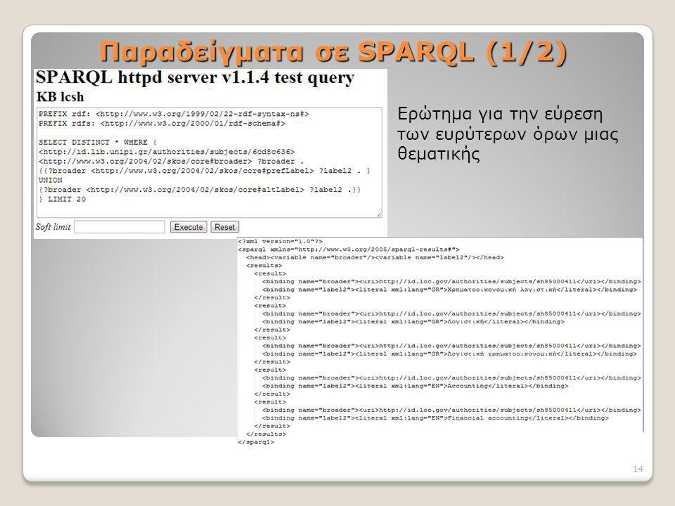 Παραδείγματα σε SPARQL (1/2) Ερώτημα για την εύρεση των ευρύτερων όρων μιας θεματικής 14