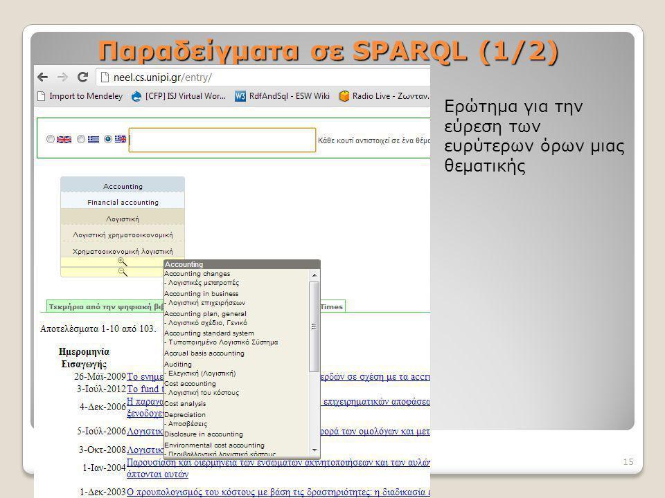 Παραδείγματα σε SPARQL (1/2) 15 Ερώτημα για την εύρεση των ευρύτερων όρων μιας θεματικής