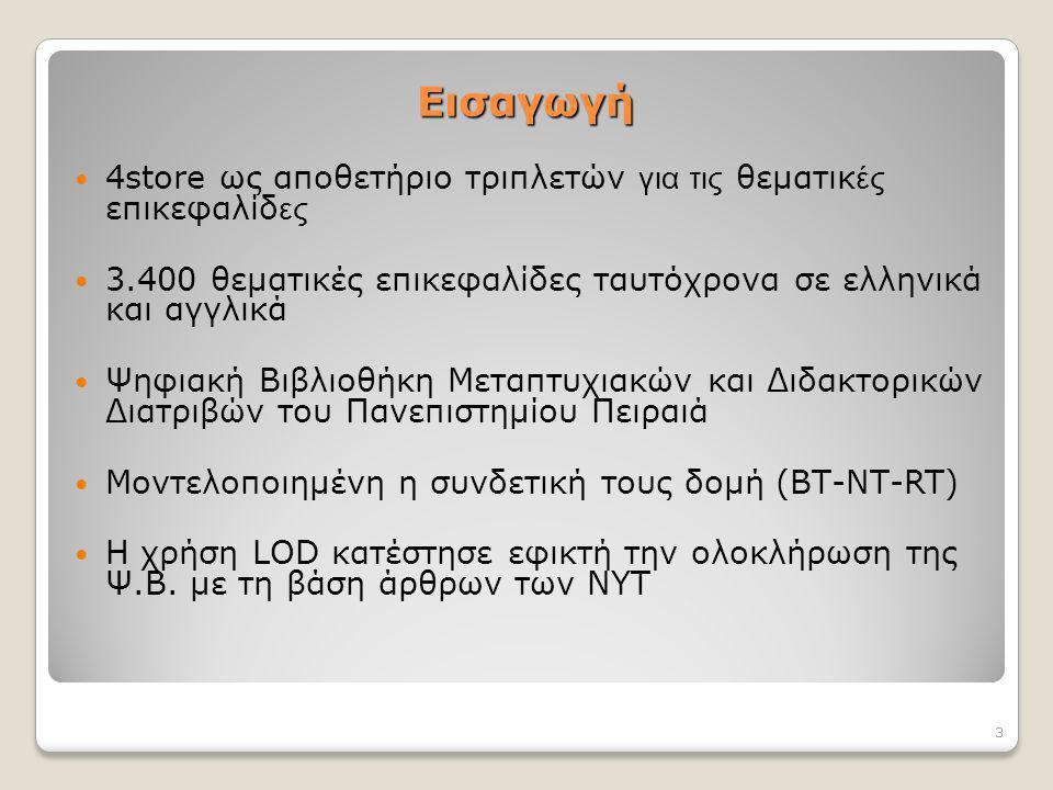 Εισαγωγή 4store ως αποθετήριο τριπλετών για τις θεματικ ές επικεφαλίδ ες 3.400 θεματικές επικεφαλίδες ταυτόχρονα σε ελληνικά και αγγλικά Ψηφιακή Βιβλιοθήκη Μεταπτυχιακών και Διδακτορικών Διατριβών του Πανεπιστημίου Πειραιά Μοντελοποιημένη η συνδετική τους δομή (ΒΤ-ΝΤ-RT) H χρήση LOD κατέστησε εφικτή την ολοκλήρωση της Ψ.Β.