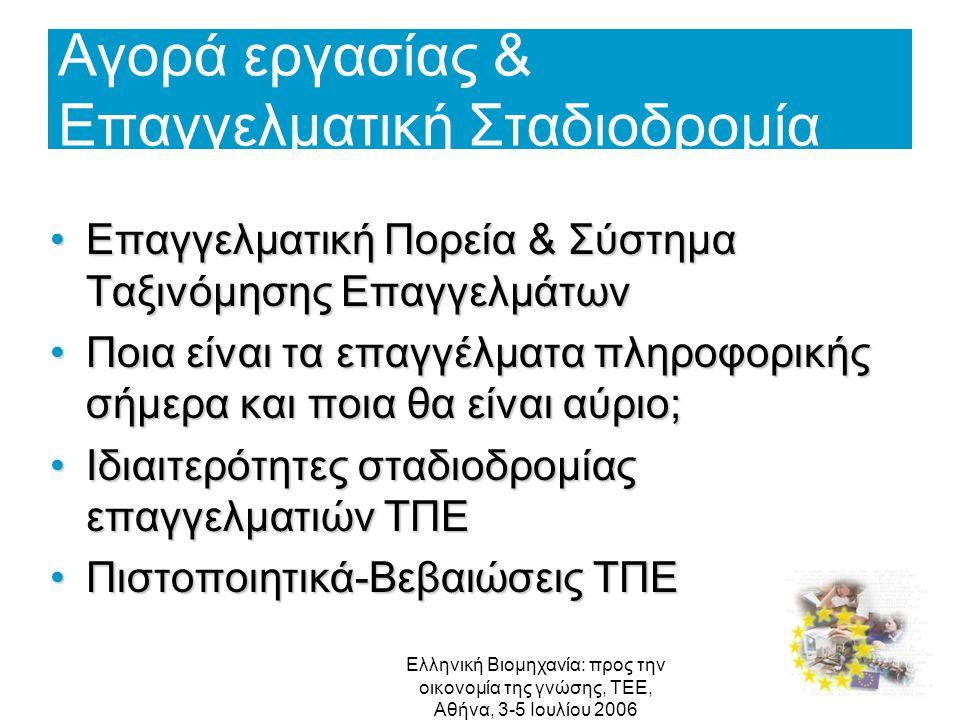 Ελληνική Βιομηχανία: προς την οικονομία της γνώσης, ΤΕΕ, Αθήνα, 3-5 Ιουλίου 2006 Αγορά εργασίας & Επαγγελματική Σταδιοδρομία Επαγγελματική Πορεία & Σύ